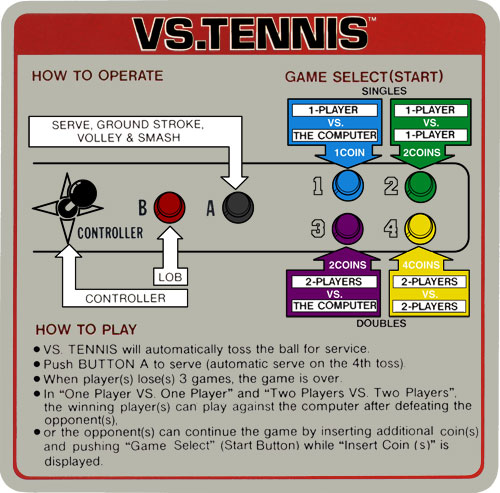 Nintendo VS Tennis instruction card.